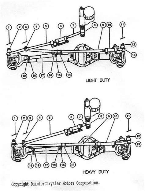 track bar slop dodge diesel diesel truck resource forums