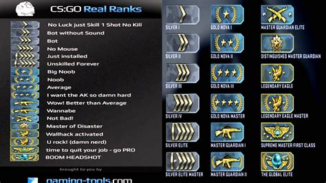cs go gold nova 3 wallpaper steam community guide change the rank names