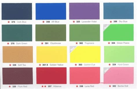 Merk Cat Tembok Kiloan 20 warna cat tembok yang ngetrend cat rumah minimalis