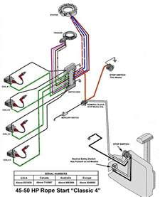 70 hp mercury outboard box wiring diagram 70 hp wiring diagram wiring diagrams