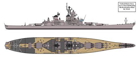 Draw Scale Diagram Online iowa class battleship drawings