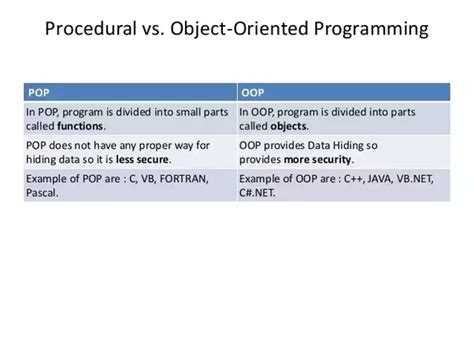 comfort object definition what s the difference between object oriented programming