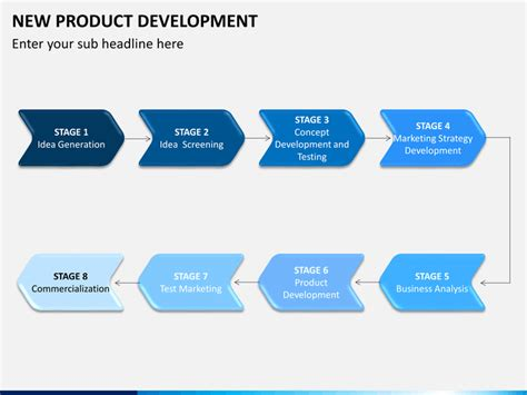 product development template new product development powerpoint template sketchbubble