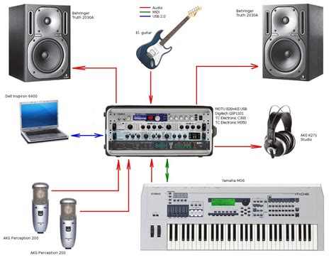 home recording studio equipment for sale design ideas
