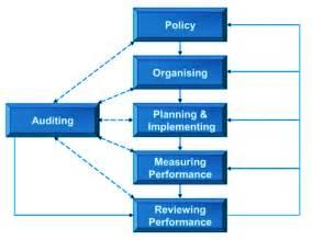 audit follow up template audit follow up template professional cv corrective and