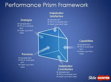 Performance Appraisal Ppt Templates Free Download Free Performance Appraisal Ppt Templates Free