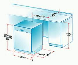 Dishwasher Height Guide Bosch 24 Quot Undercounter Dishwasher In Stainless Steel