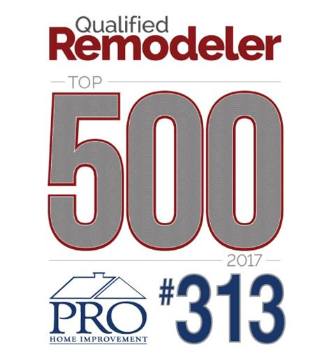 pro home improvement recognized as top 5 contractor by