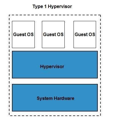 tutorialspoint virtualization cloud computing virtualization