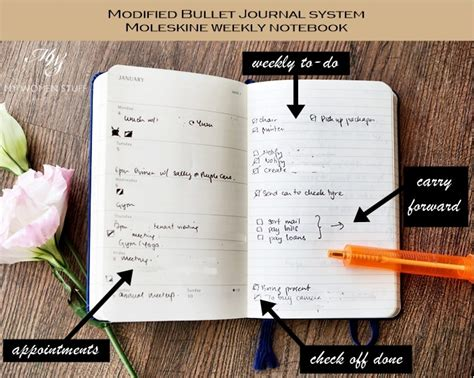2018 Hangul Printed Diary Dated S simple modified bullet journal planner system using moleskine