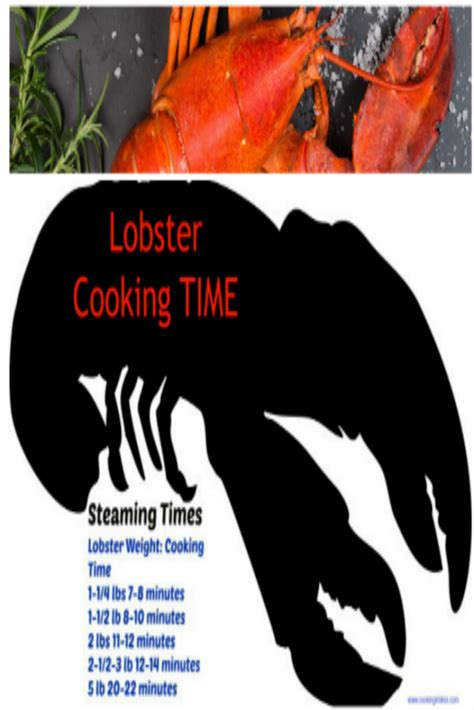 steaming lobster times