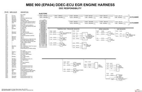 detroit diesel series 60 ecm wiring diagram detroit diesel series 60 ecm wiring diagram