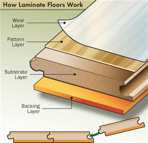 click laminate flooring glueless click timber laminate