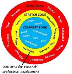 senninger s learning zone model digital academic