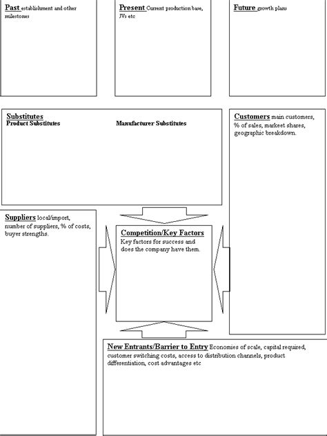 strategic analysis report template back to top of page
