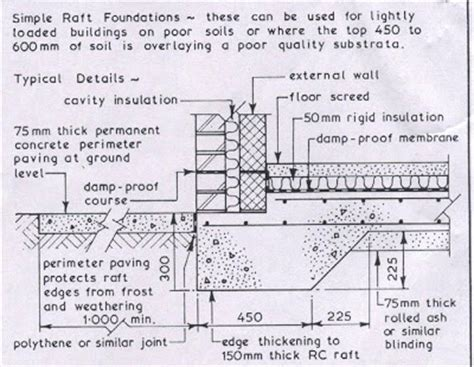 design application of raft foundations pdf free architectural guidance architectural presentation raft