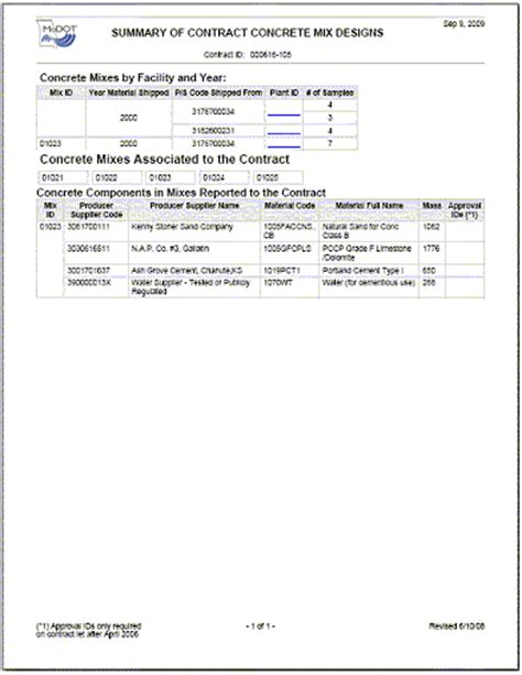 concrete contract template 106 21 summary of materials inspected engineering policy