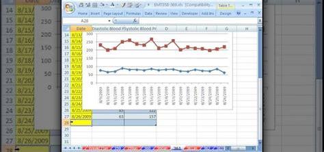 chart creation excel line wowkeyword