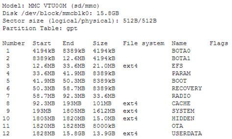 format factory zmiana formatu zmiana rozmiaru partycji systemowych w galaxy s iii