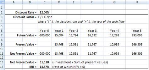 how to calculate the rate of return irr