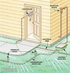 fixing sprinkler systems the family handyman
