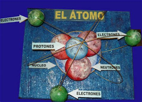 como construir una maqueta de un atomo de aluminio maquetas escolares noviembre 2008