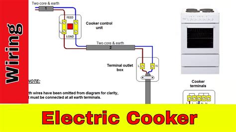how to wire an electric cooker uk