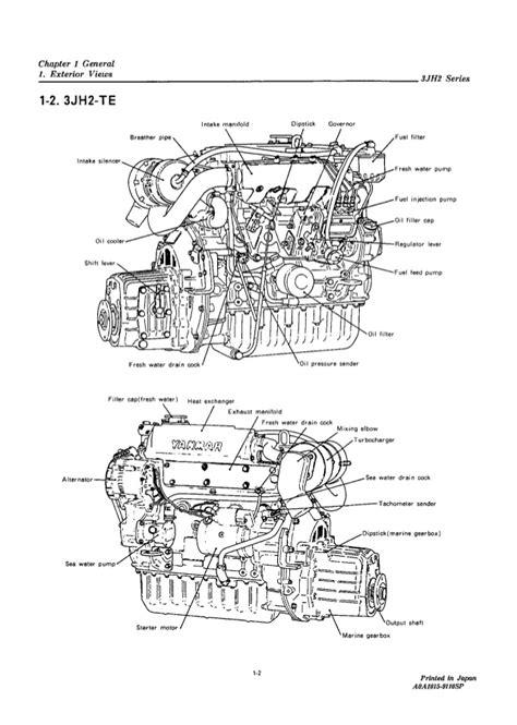 Yanmar 1700 Wiring Diagram - Wiring Diagram Schemas