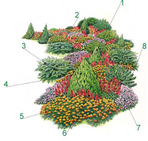 Hohe Sichtschutz Pflanzen 794 by Immergr 252 Ner Garten Durch Wechselnde Bepflanzungen Garten