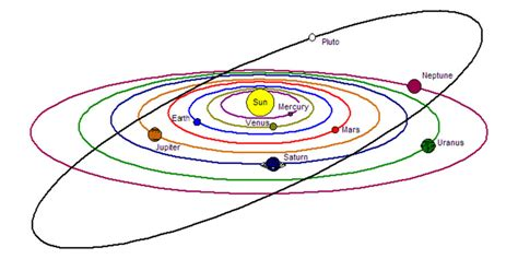 aries january april 2006 a history of the solar system