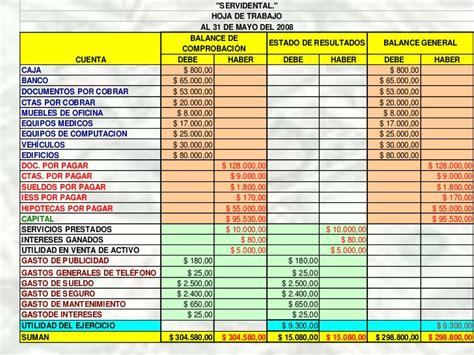 ministerio de trabajo sueldos 2016 ministerio de trabajo sueldos 2016