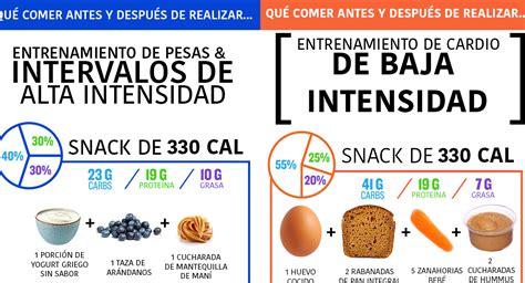 alimentos gimnasio esto es lo que tienes que comer antes y despu 233 s