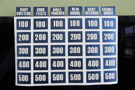 Baby Shower Themes Her Baby Shower Blog Ideas For Jeopardy Categories