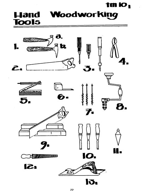 woodworking tool list woodwork woodworking tools list pdf plans