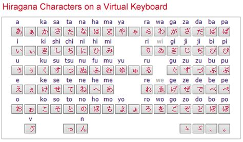 us keyboard layout special characters multilingual keyboards learn how to type foreign languages