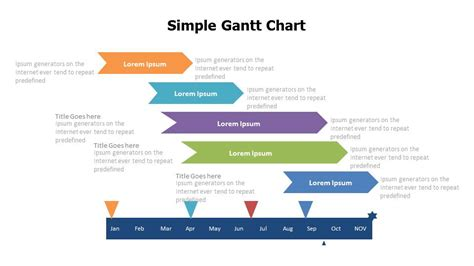 easy gantt chart template simple gantt charts powerslides