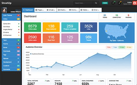 bootstrap templates for graphs start up admin admin dashboards wrapbootstrap