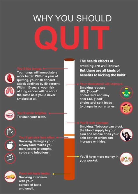 Benefits Of You Should About by Benefits Of Quitting Benefits Of Quit