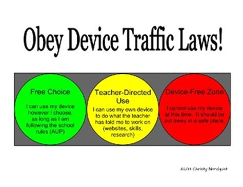 traffic light poster for classroom byod sign classroom traffic light management system for