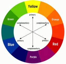 wheel of color how to paint broken pottery or ceramic repair service
