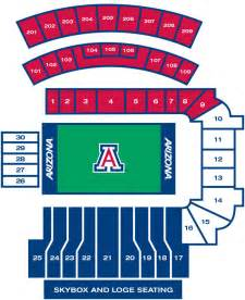 arizona football stadium seating chart