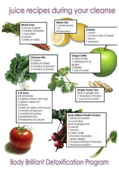 Can You Detox From Much Vitamin C by 1000 Images About Juice Recipes On Juice