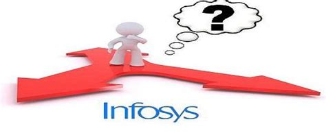 Mba Through Infosys by Infosys Growth Slides Questions To Cfo Of Infosys