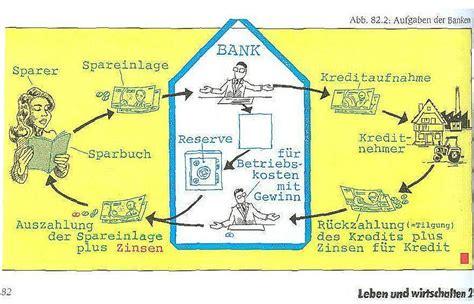 kredit fr grafiker wirtschaftskunde bank als grafik 1