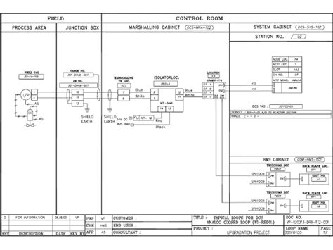and scope of engineering studies instrument diagram