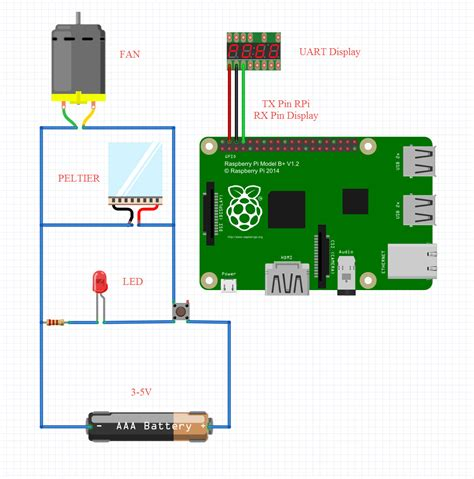 raspberry pi fan wiring diagram wifi wiring diagram