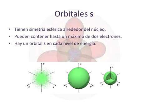 estructura at 243 mica modelos at 211 micos imagenes de los orbitales s p d f orbitales cuanticos