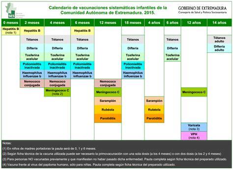 Calendario Vacunacion 2015 Calendario Vacunal 2015 Sociedad De Pediatr 237 A De