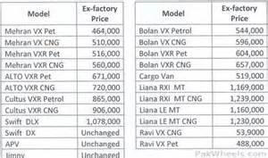 Pakistan Suzuki Motors Prices Suzuki Price List For 1st Feb 2011 157822 Page 3