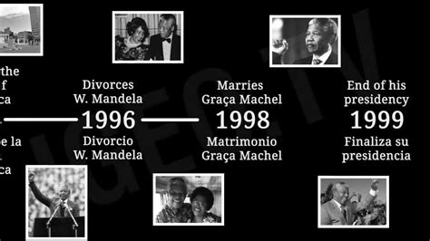 nelson mandela biography timeline nelson mandela his life timeline youtube